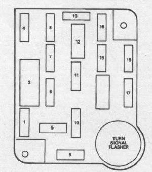 Ford Bronco (1980  1995)  fuse box diagram  Auto Genius