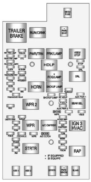 Chevrolet Colorado (2011  2012)  fuse box diagram  Auto