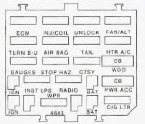 Buick Century (1995)  fuse box diagram  Auto Genius