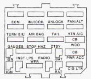 Buick Century (1996)  fuse box diagram  Auto Genius