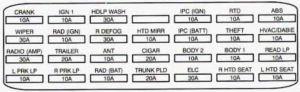 Cadillac DeVille (1994)  fuse box diagram  Auto Genius