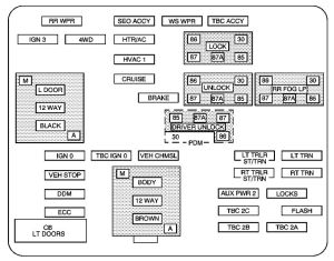 Chevrolet Avalanche (2005)  fuse box diagram  Auto Genius
