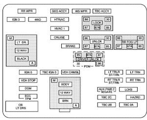 Chevrolet Avalanche (2006)  fuse box diagram  Auto Genius