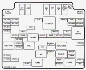 Chevrolet Blazer (1998)  fuse box diagram  Auto Genius