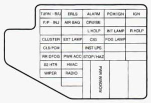 Chevrolet Cavalier (1996)  fuse box diagram  Auto Genius