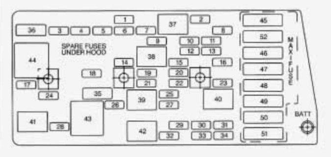 1999 Corvette Fuse Panel Diagram | Wiring Diagram on