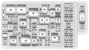 Malibu Fuse Box  Wiring Diagrams