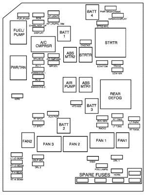 Chevrolet Monte Carlo (2007)  fuse box diagram  Auto Genius