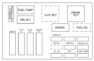 Chevrolet Monte Carlo (2001  2003)  fuse box diagram