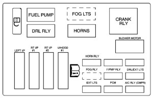 Chevrolet Monte Carlo (2004  2005)  fuse box diagram