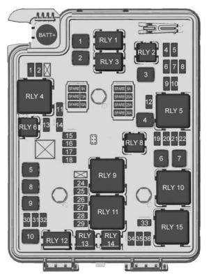 Chevrolet Sonic (2018)  fuse box diagram  Auto Genius