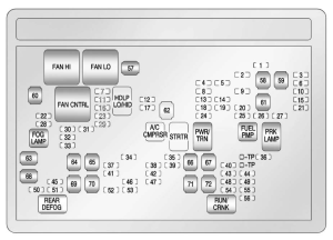 Chevrolet Tahoe (2012  2014)  fuse box diagram  Auto Genius