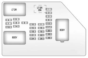 Chevrolet Tahoe (2012  2014)  fuse box diagram  Auto Genius
