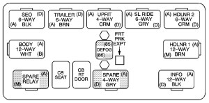 Chevrolet Tahoe (2004)  fuse box diagram  Auto Genius