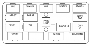 Chevrolet Tahoe (2002)  fuse box diagram  Auto Genius