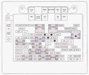Chevrolet Tahoe (2003)  fuse box diagram  Auto Genius