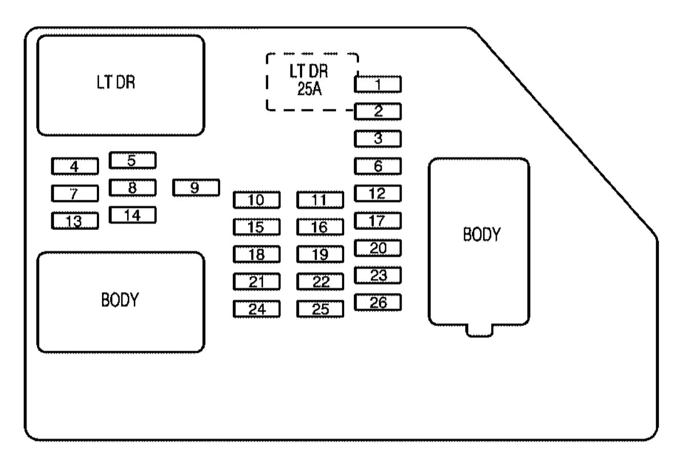 01 Tahoe Fuse Diagram
