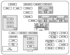 Chevrolet Tahoe (2006)  fuse box diagram  Auto Genius