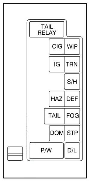 [DIAGRAM] Bass Tracker Fuse Panel Diagram FULL Version HD Quality Panel Diagram  RASCAL