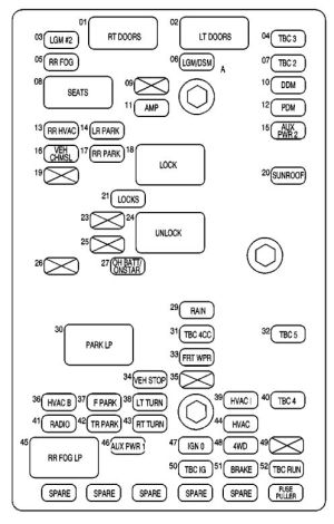 Chevrolet Trailblazer (2002)  fuse box diagram  Auto Genius