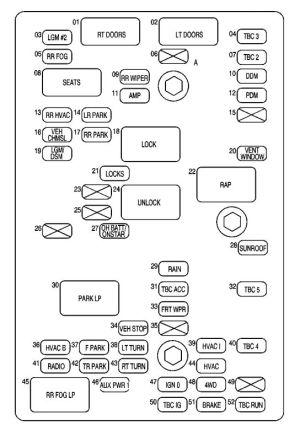 Chevrolet Trailblazer (2003  2004)  fuse box diagram