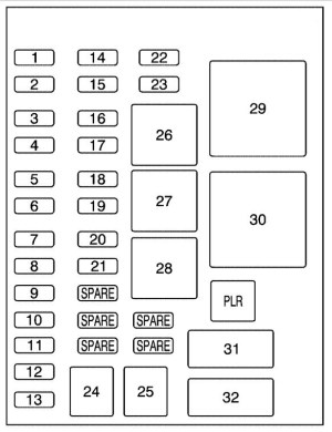 Chevrolet Uplander (2007  2008)  fuse box diagram  Auto Genius