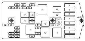 Chevrolet Venture (2004  2005)  fuse box diagram  Auto