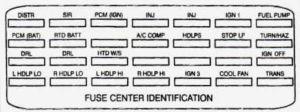 Cadillac Eldorado (1995) – fuse box diagram  Auto Genius
