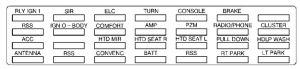 Cadillac Eldoroado (1999)  fuse box diagram  Auto Genius
