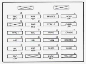 GMC Jimmy (1998)  fuse box diagram  Auto Genius
