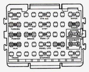 GMC Yukon (1993  1994)  fuse box diagram  Auto Genius