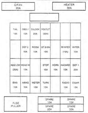 KIA Sportage (2002) – fuse box diagram  Auto Genius
