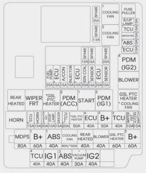 KIA Forte (2017  2018)  fuse box diagram  Auto Genius
