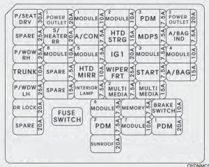 KIA Forte (2017 – 2018) – fuse box diagram | Auto Genius