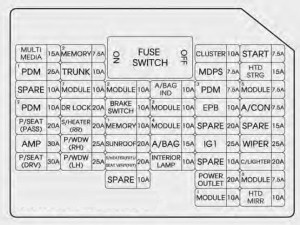Kia Optima (2014  2015)  fuse box diagram  Auto Genius