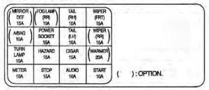 KIA Rio (2002)  fuse box diagram  Auto Genius