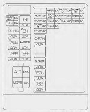 KIA Rio (2015  2017)  fuse box diagram  Auto Genius