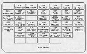 KIA Rondo (2014 2016)  fuse box diagram  Auto Genius