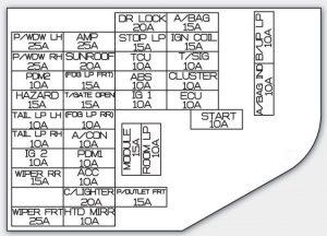KIA Soul (2012  2013)  fuse box diagram  Auto Genius