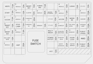 KIA Sportage (2017  2018) – fuse box diagram  Auto Genius
