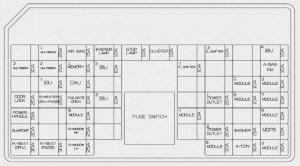 KIA Stinger (2018)  fuse box diagram  Auto Genius