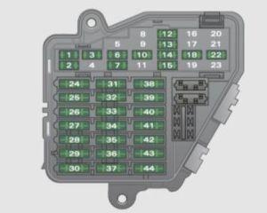 Audi A4 Avant (2008)  fuse box diagram  Auto Genius