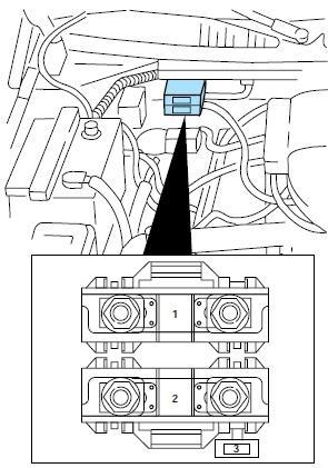 Ford F250 Light Duty (1997  1999)  fuse box diagram