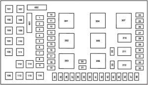 Ford F250 (2002  2007)  fuse box diagram  Auto Genius