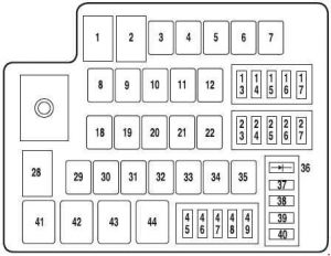 Ford Fusion (2010  2012)  fuse box diagram (American Version)  Auto Genius