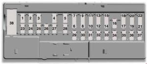 Ford Fusion (from 2013)  fuse box diagram Europe Version