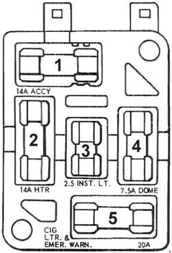 Ford Mustang (1967  1968)  fuse box diagram  Auto Genius