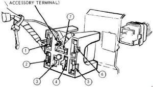 Ford Mustang (1971  1973)  fuse box diagram  Auto Genius