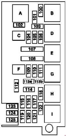 MercedesBenz RClass (W251)  fuse box diagram  Auto Genius