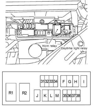 Nissan Note (2004  2013)  fuse box diagram  Auto Genius
